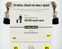 Father's day / infographic / for Menstream.pl