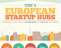 Top 5 European Startup Hubs