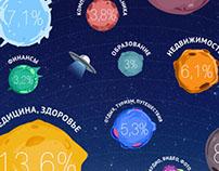 Infographic for International Advertising Network