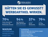 Infographic: merchandising (German language)