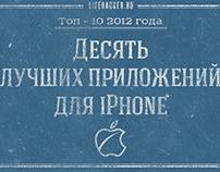 Баннеры «Топ-10 2012-го года» для Lifehacker.ru