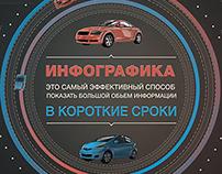 Infographics Kiev