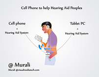 Cell phone for Hearing Aided peoples