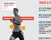 Infographic -Train Like an Athlete