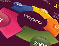 Vapro 49th Anniversary Corporate Identity