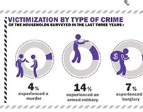 Colombia Crime report Infographic