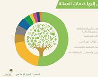Info-graphic