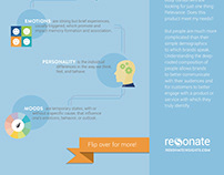Consumer DNA Infographic Handout