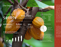 World Cocoa Foundation Annual Report