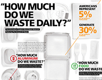 """How Much Do We Waste Daily"""
