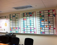 Certification Task Board