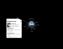 JLSB identity