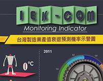 IEK Infographic