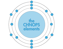 the CHNOPS elements_Poster design