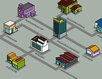 ilustraciones industria