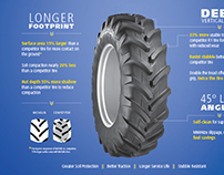 Michelin Tires Advertorial