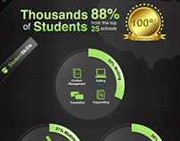 Student Freelancer Infographic