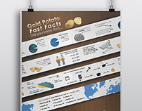 Mountain King Gold Potatoes Fast Facts
