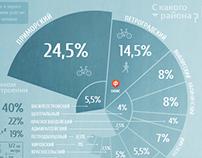 Инфографика/Infographics