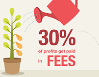 SpoonFed Investor Infographic