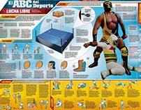 Sports ABC · 21: Lucha libre