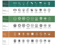 badges of industrial product design