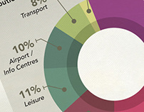 AA Tourism Product Catalogue 2014