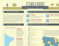 Disc Golf Infographic