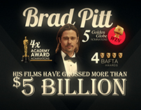 The Project-BRAD PITT-11/06/2013