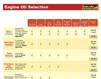 Engine Oil Menu