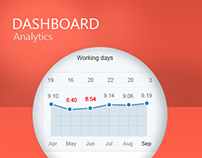 Dashboard - Analytics Screenshot