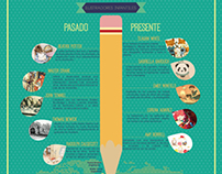 Infográfico Ilustración infantil
