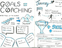Sketchnotes for Coaching