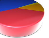 Pie Graph - Easy Charting in Cinema 4D