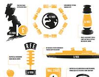 Infographic for NBP callendar