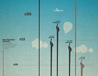 Visualizing Economies