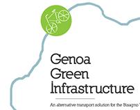 Genoa Green Infrastructure