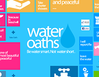 Nestle' Pure Life   Water Oaths