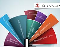 Türkkep Kayıtlı E-Posta
