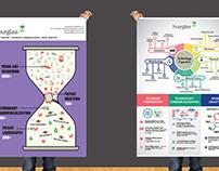Hourglass Reserach - Poster Design