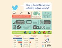 Dissertation - Social Networking