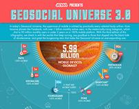 Geosocial Universe 3.0