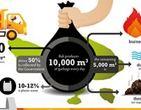 Bali Plastic Awareness Poster