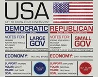 Know B4 U Vote