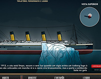 """Titanic: History, Characters and Legacy"""