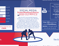 Olympic Wrestling Infographic