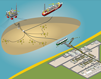 INPEX - Ichthys LNG Project
