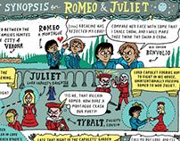 Romeo & Juliet Study Guide