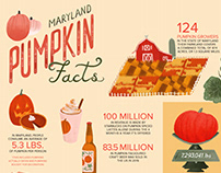 Maryland Pumpkin Facts infographic