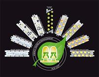 AGA-LED© Lighting Units Anti-Glare system